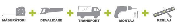 Masuratori - Devalizare - Transport - Montaj - Reglaj